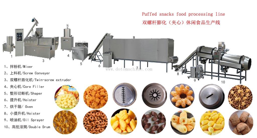 夾心食品生產線