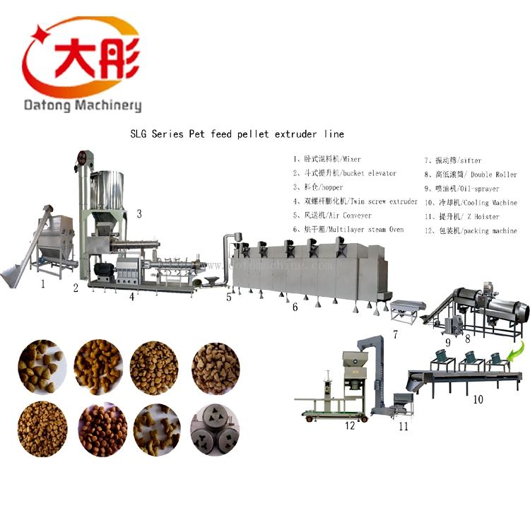 Jinan Golden Machinery Equipment Co Ltd Mail: Food Machine Professional Manufacture!